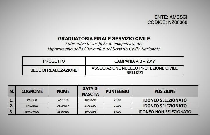 Graduatorie serv civ prog campania Aib 2017 - Protezione Civile Bellizzi